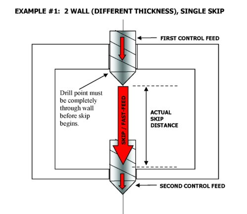 SPECIAL-DUAL-THICKNESS-SKIPCHEK