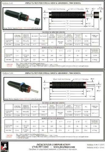 Impacta M25 Spec Sheet